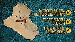 Иракские отряды народной мобилизации в борьбе против ИГИЛ. Часть 4. Разногласия среди Хашд Аш-Шааби.