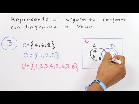 Problemas Resueltos De Diagramas De Venn: Diagramas de Venn?ejercicios - YouTube,Chart