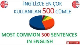 İNGİLİZCE'DEKİ ENNNNN ÖNEMLİ 500 CÜMLE