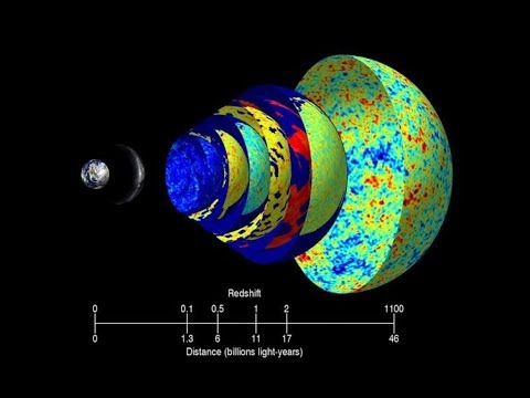 (Undebunkable) Cosmic Microwave Background Proves Intelligent Design- but by whom?