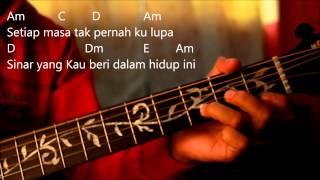Caliph Busker - Hanya Namamu (Kord Gitar)