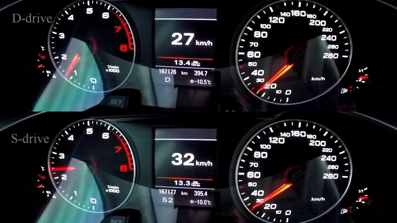 Kekurangan Audi Multitronic Perbandingan Harga
