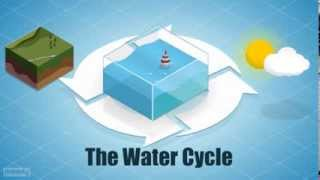 The Water Cycle Explained