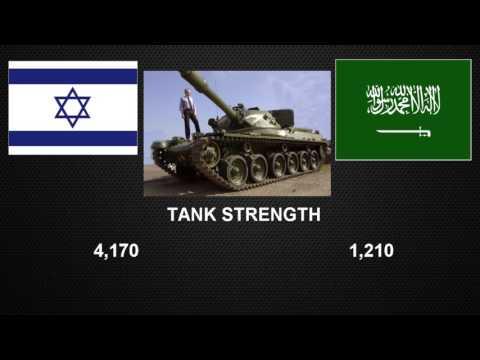 ISRAEL vs SAUDI ARABIA Military Defense Power 2017