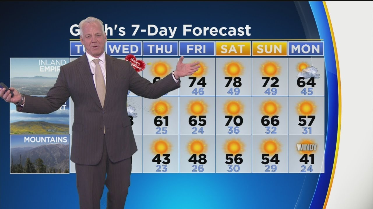 garth-kemp-s-weather-forecast-feb-12