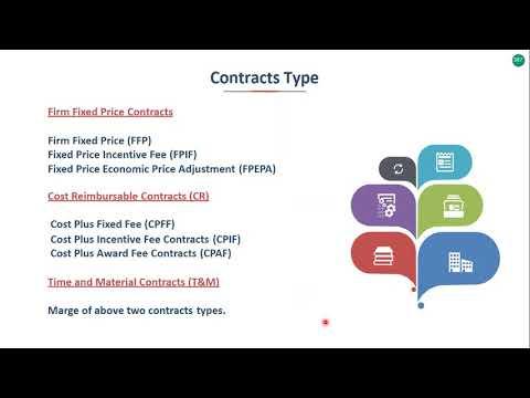 ch.-12---12.1-plan-procurement-management-&-12.2-conduct-procurement-management