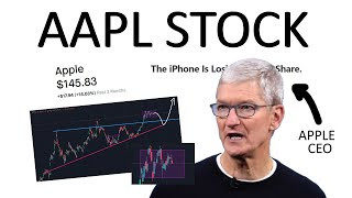WHY THIS PATTERN WILL MAKE APPLE STOCK ROCKET SOON! - (Price Levels + Analysis)