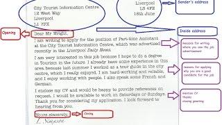 Writing a letter - GCSE English Language Unit 2