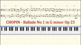 Piano Tutorial Sheet - CHOPIN Ballade No 1 in G minor Op 23 - HD
