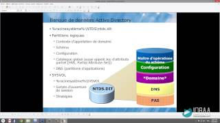 Cours active directory part.1