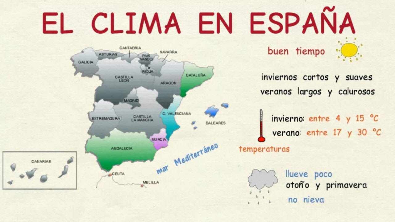 Aprender Espanol El Clima En Espana Nivel Basico Youtube