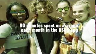 ASOS Cost Effective Methods of Promotion
