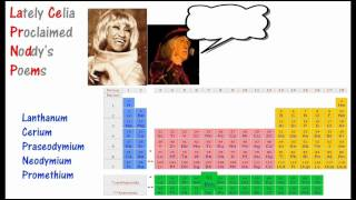 Periodic Table Mnemonic Song