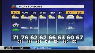 Storm Team 8 Forecast 7 a.m., 042119