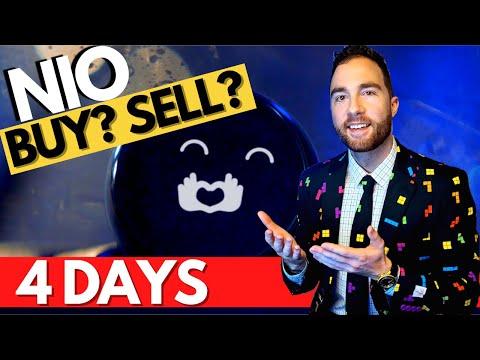 Is Nio Stock Run DONE into Nio Day 2021? | Analysis and Update T-Minus 4 Days
