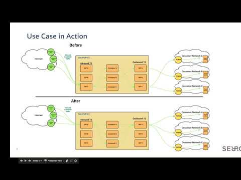 SDN Automation Tools for Service Providers   Business Policy Traffic Engineering Demo 1