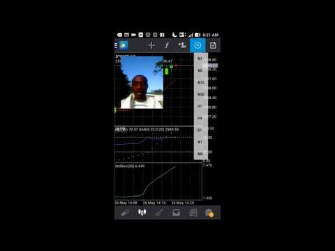 Me Coin Daily BTC Payment Proof Video To Blockchain Wallet