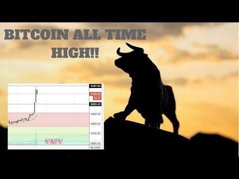 Bitcoin Breaks $5000USD All Time High!