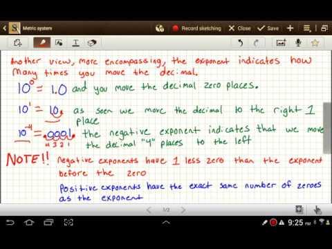 Basic metric system