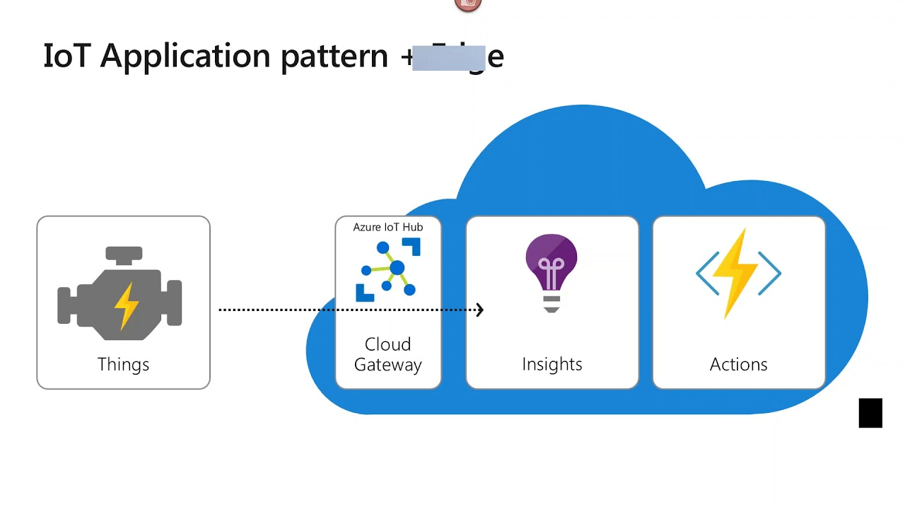 Moxa Webinar: Learn About IoT Edge and Machine Learning with Microsoft Azure