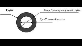 видео Диаметры труб