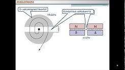 FYS7/2.2 Syklotroni ja ensimmäinen kiihdytin