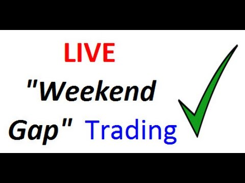 Video showing Forex Weekend Gap trades in progress