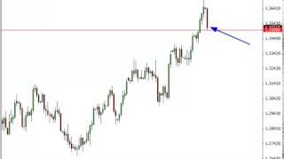 EUR/USD Technical Analysis for February 5, 2013 by FXEmpire.com