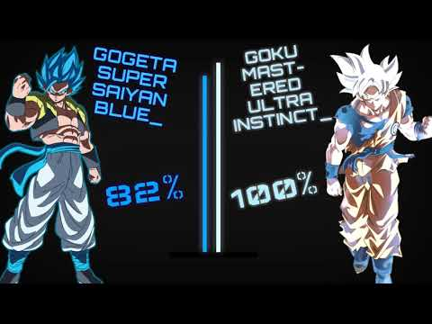 GOKU M.U.I SDBH VS GOGETA SSJB #_POWER LEVEL