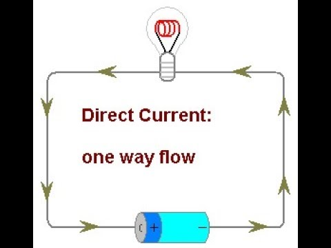 what is meant by the term dc or direct current youtube rh youtube com direct current wiring diagrams direct current machine diagram