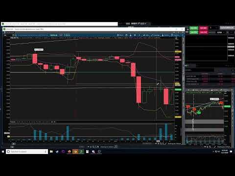 Trading Nasdaq Futures NQ 12-21-20