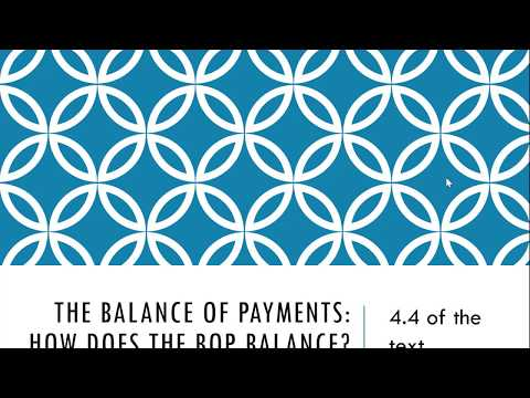 How does the Balance of Payments balance? Part One