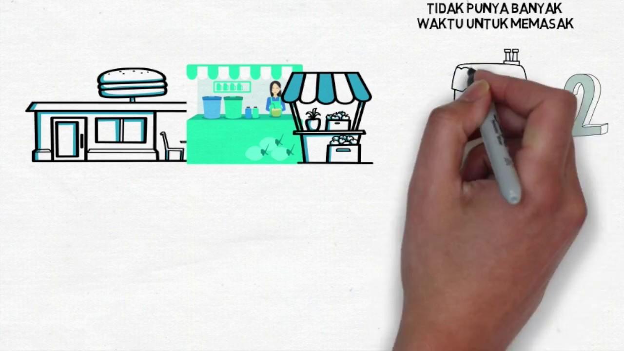 YUKatering: Aplikasi bisnis katering berbasis online ...