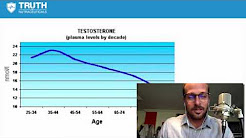 hqdefault - Low Testosterone Causes Depression And Irritability