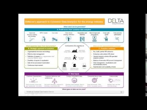 Delta-ee's Customer Data Analytics:  how it is starting to revolutionise the energy sector