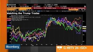 Rafiki's Englander Sees Markets Focusing Outside of U.S.