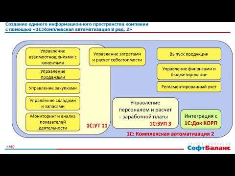 1С Комплексная автоматизация 8 ред. 2 позиционирование | 1С Комплексная автоматизация 2