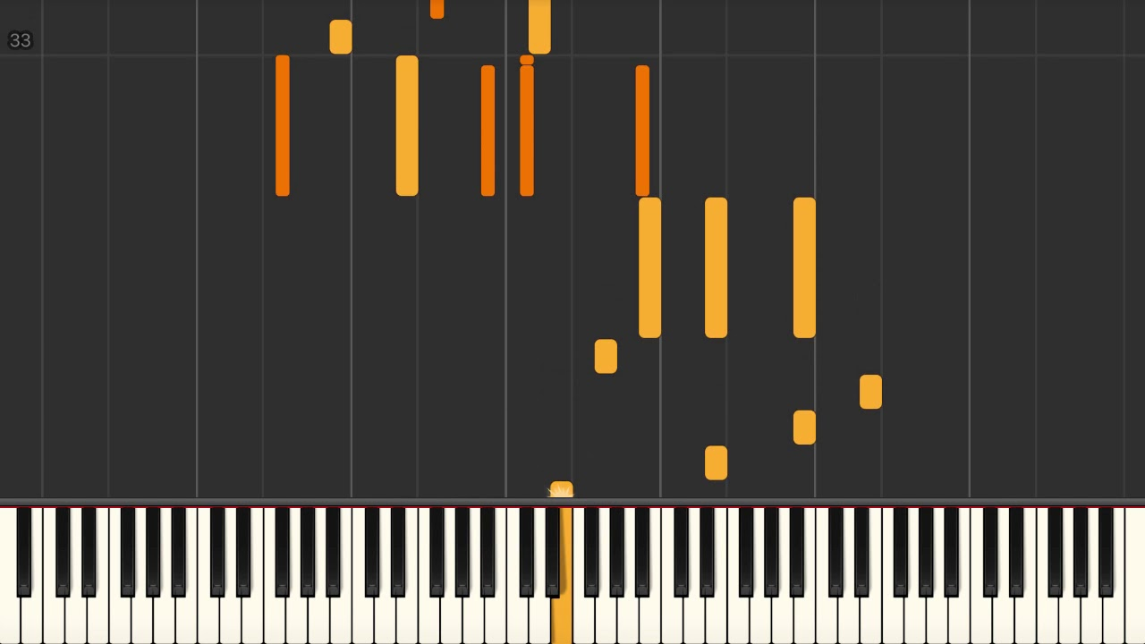 Sugababes shape of my heart [piano tutorial] synthesia.