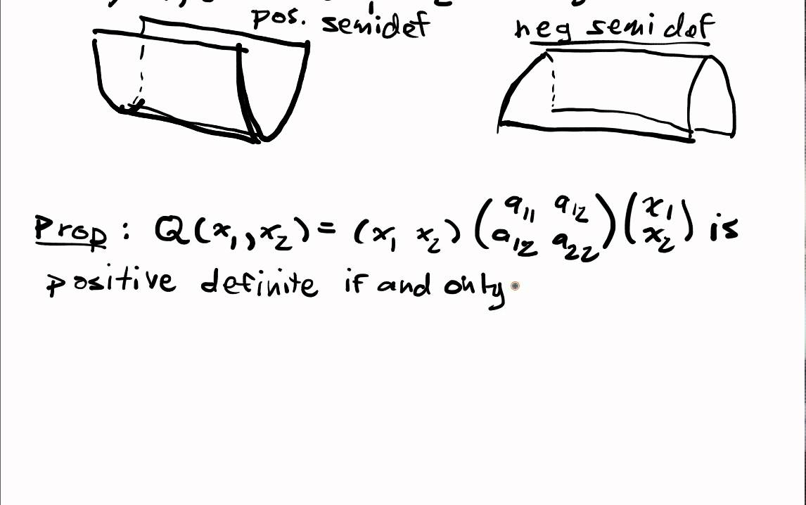 Optimization of Quadratic Forms Lecture Part 1: Definiteness of ...