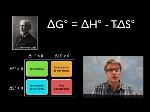 Using Gibbs Free Energy - YouTube