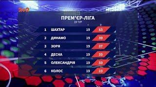 Чемпіонат України підсумки 19 туру анонс наступних матчів