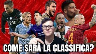 Come SarÀ La Classifica Finale Della Serie A 2017 18?