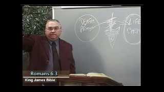 Have You Been Baptized By The Spirit Into Jesus Christ? - Pastor Richard Jordan