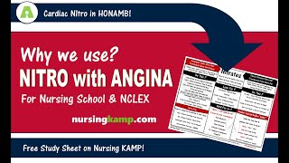 Why use nitro with angina infarction MI  Nursing KAMP Cardiac Meds Nitrates NCLEX Prep 2019