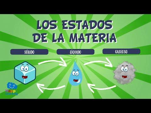 LOS ESTADOS DE LA MATERIA Y SUS CAMBIOS. Sólido, Líquido Y Gaseoso   Vídeos Educativos Para Niños