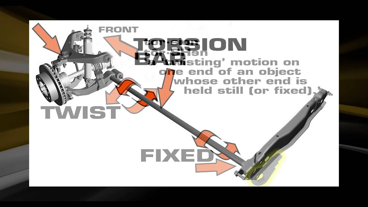 medium resolution of suspension 101 from superlift part 1 torsion bar suspension youtube chevy torsion bar diagram
