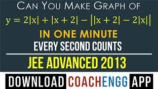 Making Modulus Function Graph Easier Faster - Super Tricky Method - JEE Advanced 2013 Video