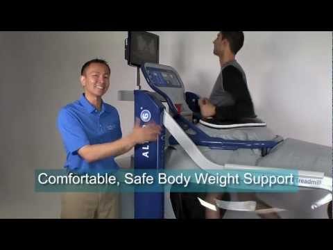 An Introduction to the AlterG® Anti-Gravity Treadmill®