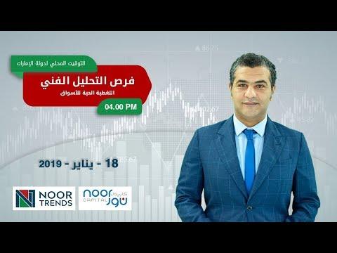 التغطية الحية للأسواق 18 - يناير - 2019
