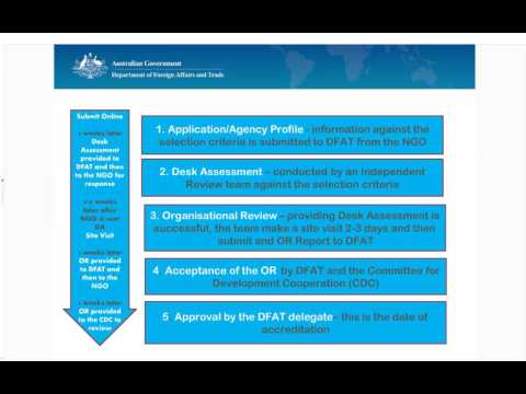 DFAT Australian NGO Cooperation Program - Accreditation Webinar